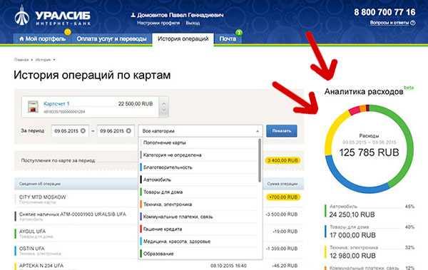 Уралсиб интернет банк онлайн